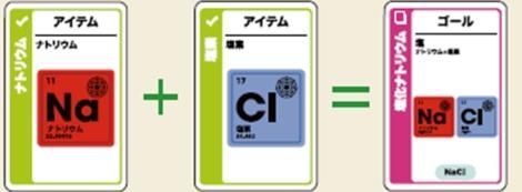 chemistry_fluxxJ2.jpg