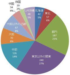 survey1-area.jpg