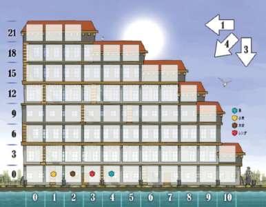 内陸港:倉庫